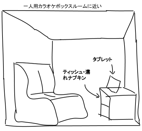 エスセットクリニック採精室の様子を描いたイラスト